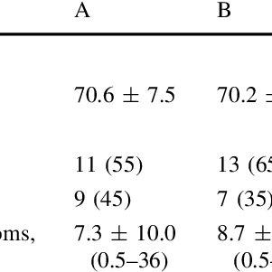 (PDF) Limaprost alfadex and nonsteroidal anti-inflammatory