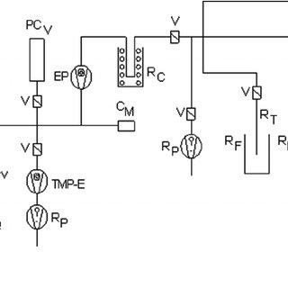Schematic diagram the hot vacuum extraction cum quadrupole