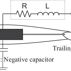 Schematic Of Pzt Actuator With Shunt Circuit And Negative