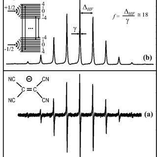 (PDF) Room-temperature storage of electromagnetic pulses