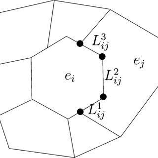 (PDF) The mimetic finite difference method on polygonal