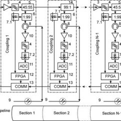 Srs Wiring Diagram The Mgf Register Forums Ruud Heat Pump V E Karasik Professor Doctor Of Philosophy Bauman Moscow State Mathematical Analysis Marine Pipeline Leakage Monitoring System Based On Coherent Otdr With Improved Sensor Length And Sampling Frequency
