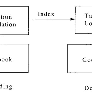 The block-diagram of a decoder with an EC module