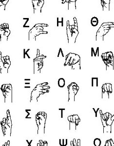 Indian sign language alphabet chart photos collections also rh afrimage
