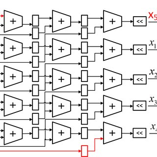 (PDF) Carrier Phase Recovery of 64 GBd Optical 16-QAM