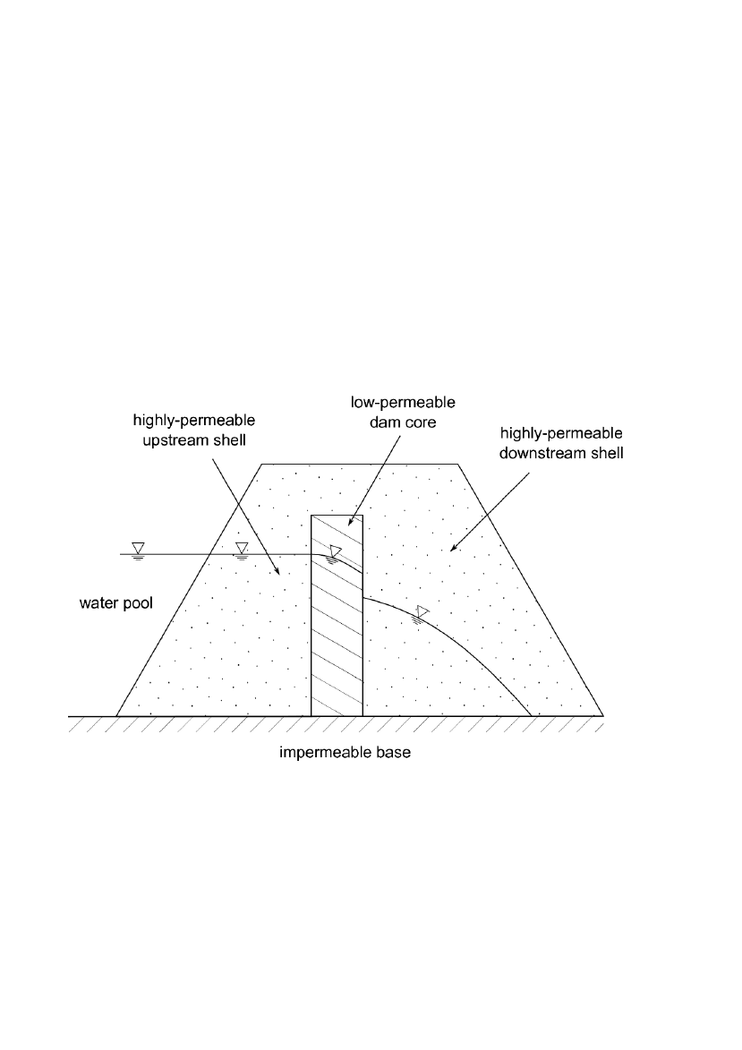 hight resolution of flow processes inside a permeable dam with a semi impermeable core