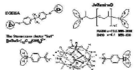 Chemical structures of the components of the materials