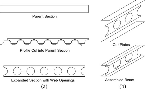 (a) Castellation manufacturing process, (b) plate assembly
