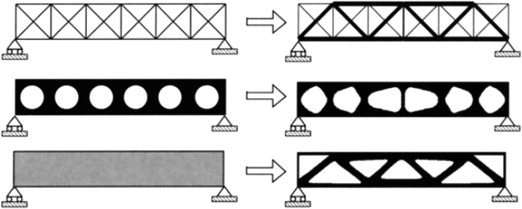 Application of Structural Topology Optimization to