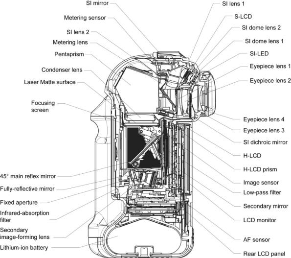 slr camera diagram honeywell zone cross section of digital download scientific
