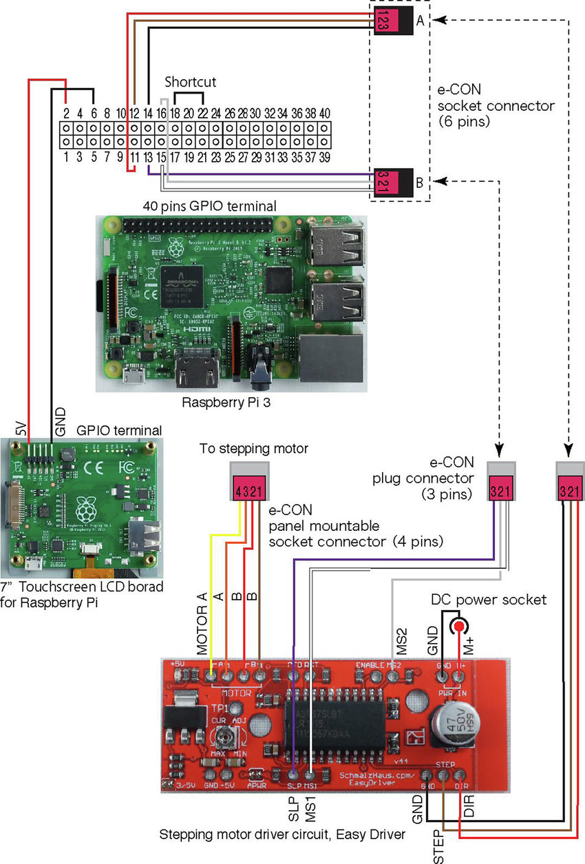 medium resolution of whole wiring diagram of the controller