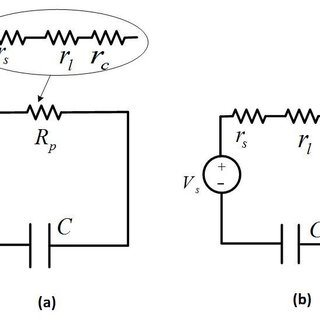 Behavior of the simple RC circuit (a) is depicted with the