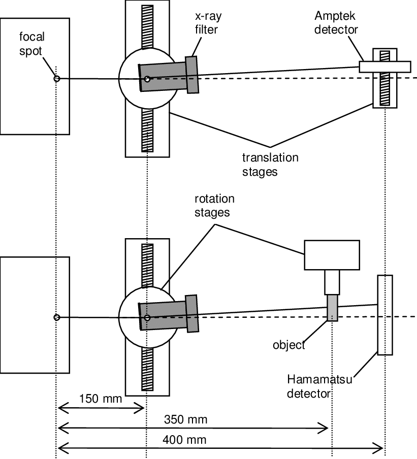 Placement of the x-ray filter in relation to the x-ray