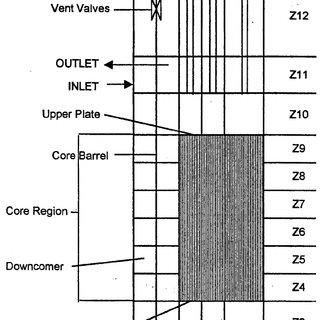(PDF) Pressurised Water Reactor Main Steam Line Break