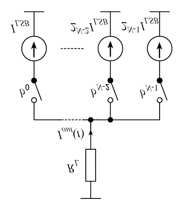 Circuit diagram of a basic binary current steering Digital