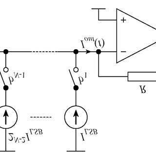 Circuit diagram of a basic binary current steering Digital