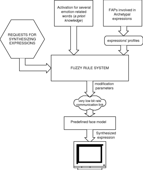 small resolution of block diagram of the proposed scheme
