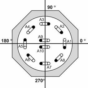 (PDF) Radial-Profile Control of Cylindrical Plasma Source