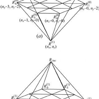 (PDF) X-Ray N-Beam Takagi-Taupin Dynamical Theory and N