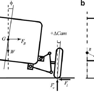 (PDF) Roll steer minimization of McPherson-strut