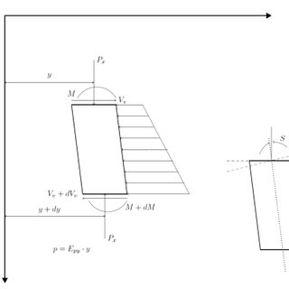 (PDF) Lateral Load Behaviour of a Single Vertical or
