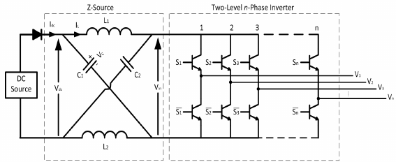 Principle schema of Z-source multiphase inverter