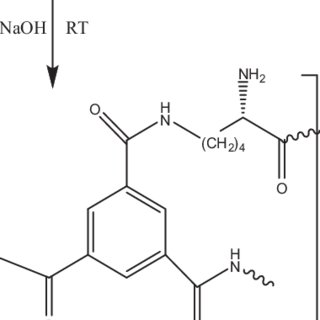 ATR–FTIR spectra of polysulfone (PS) and composite