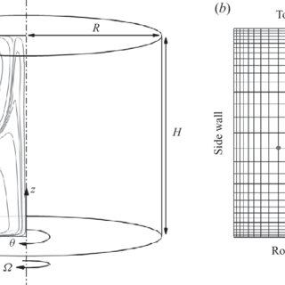 (PDF) Symmetry breaking and instability mechanisms in