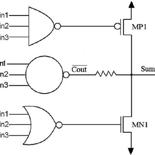 Three input NAND, NOR MAJORITY NOT function gate with