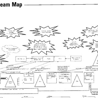 (PDF) Value Stream Mapping: applied to health care system