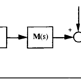 (PDF) Application of iterative learning control to coil-to