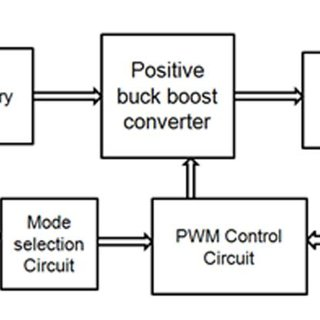 (PDF) Analysis of four switch positive buck boost
