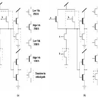 Circuit design of the proposed 3 transistor XOR gate