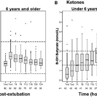 (PDF) Hyponatraemia and ADH secretion during intravenous