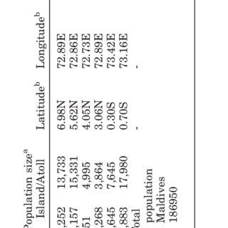2: Basic Statistical Machine Translation Pipeline
