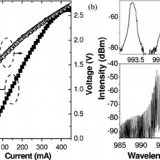 (a) Autocorrelation setup. MLD: mode-locked laser. HWP