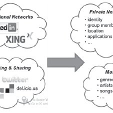 (PDF) The importance of data mining technologies and the