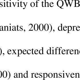 (PDF) Quality of well being self-administered (QWB-SA) scale