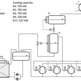 2: Compressor with slide valve in operation. The dash line
