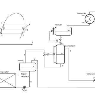 2: Compressor with slide valve in operation. The dash line