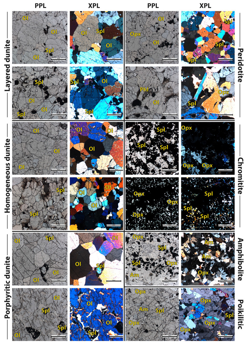 hight resolution of representative polarized light microscopy photographs of the various lithological units found in the seqi ultramafic complex