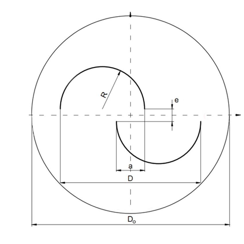 Geometrical parameters of the Classical Savonius wind