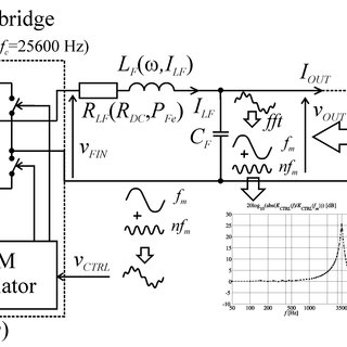 (PDF) Different approaches to modelling single-phase