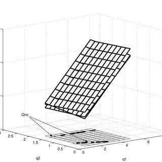 (PDF) A controllability problem for a class of uncertain