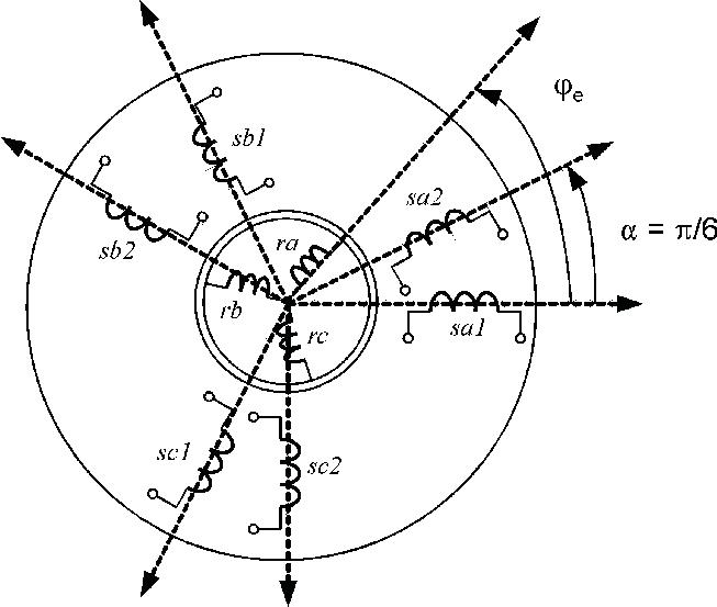 Schematic representation of motor windings of dual stator