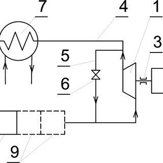 Design of the blower: 1 – impeller, 2