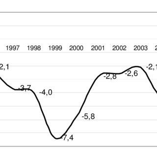 (PDF) Managing international business: case of Poland