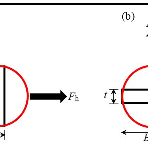 (PDF) A COMPARATIVE STUDY BETWEEN LATERAL AND UPWARD