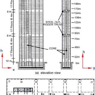 Schematic diagram of plan view of smart tuned mass damper