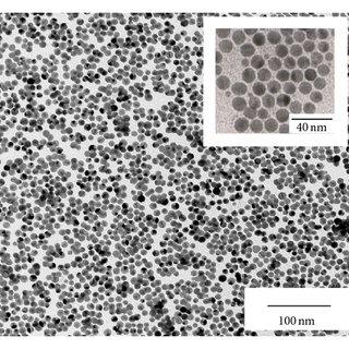IR spectroscopic analysis of (a) GNPs. (b) Thiol